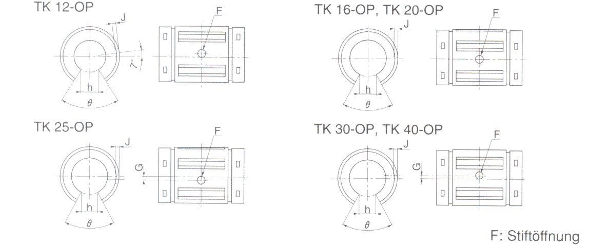 Kugelbuchse-TKxx-Bemassung (2)